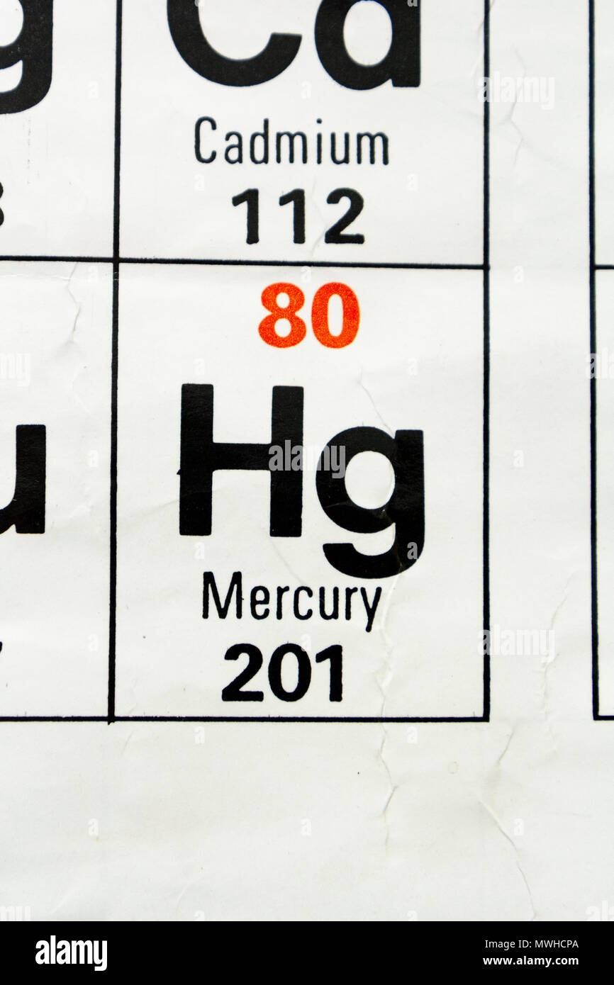 The Element Mercury Hg As Seen On A Periodic Table Chart As Used