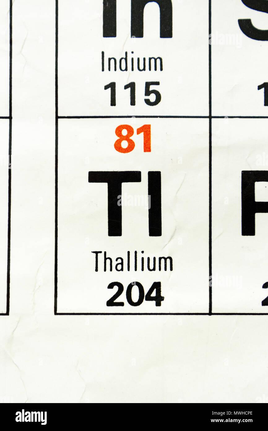 The element thallium tl as seen on a periodic table chart as used the element thallium tl as seen on a periodic table chart as used in a uk school urtaz Choice Image