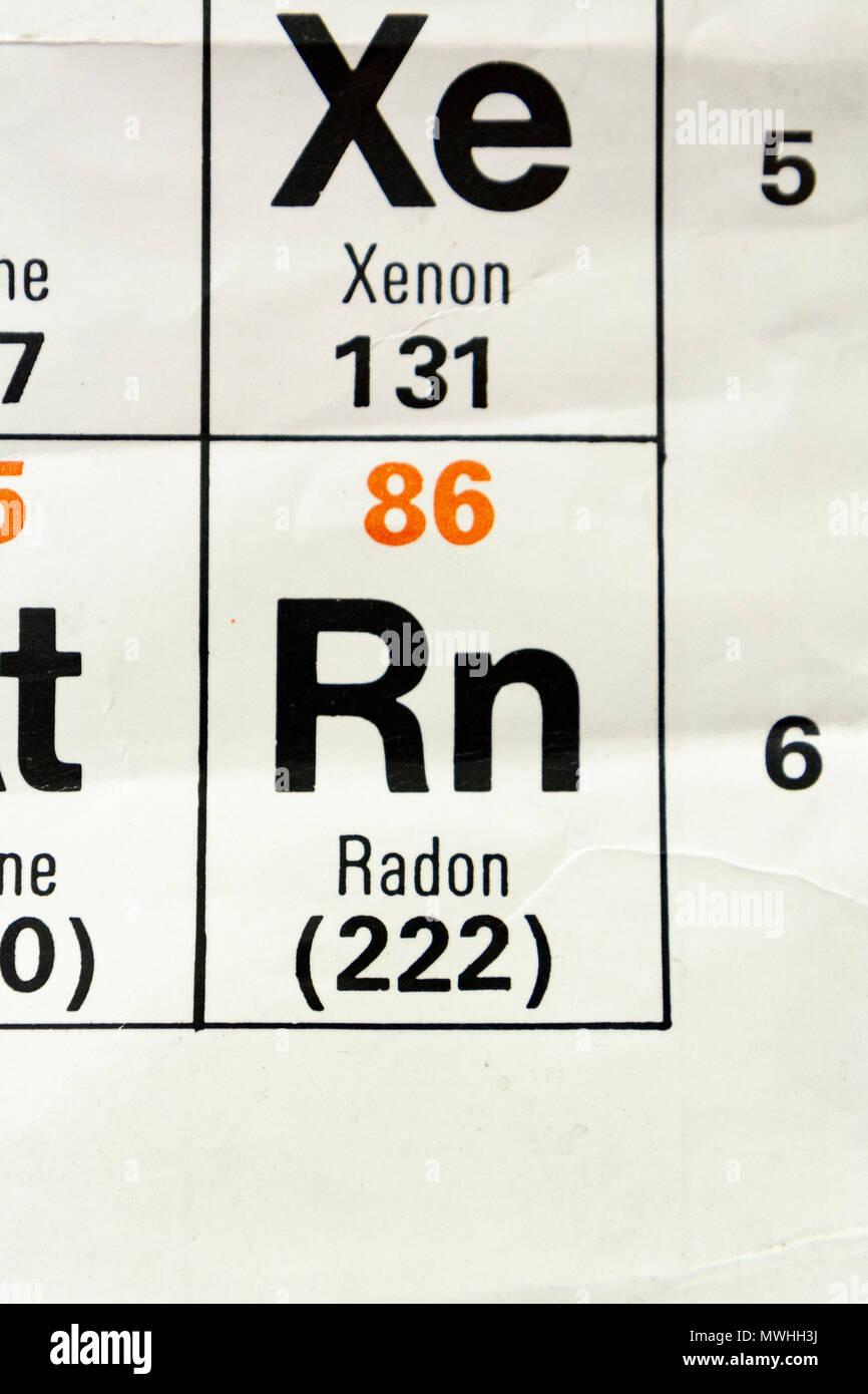 Chemical Symbol Rn Stock Photos Chemical Symbol Rn Stock Images