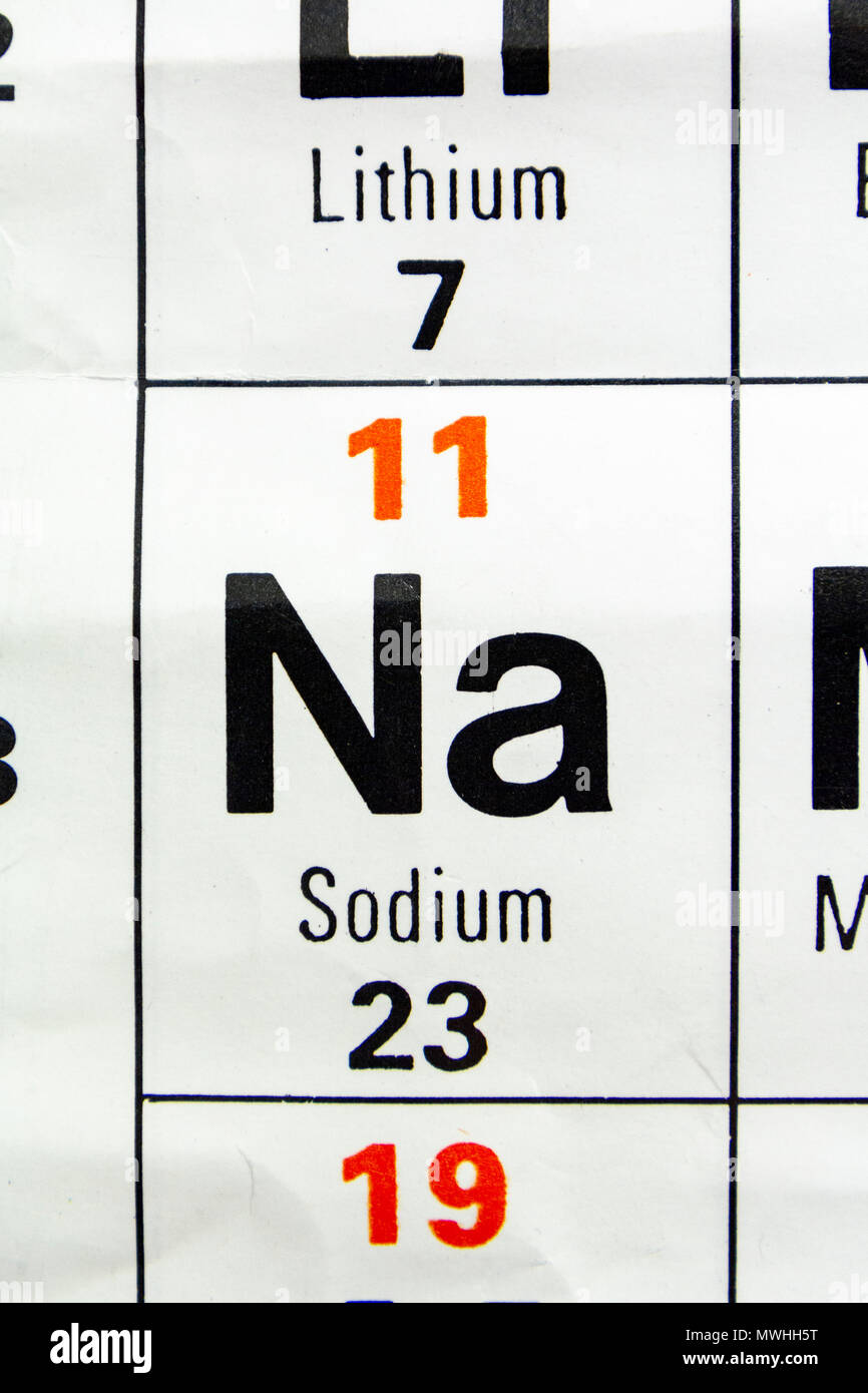 Symbol Chemical Element Sodium Stock Photos Symbol Chemical