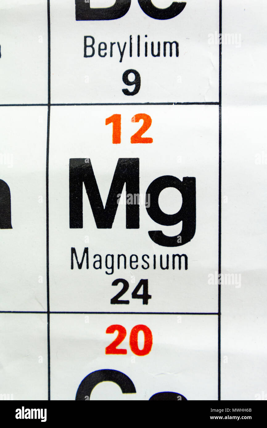 Magnesium mg as it appears a uk secondary school periodic table magnesium mg as it appears a uk secondary school periodic table urtaz Image collections