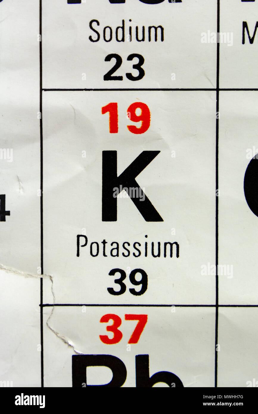 Potassium k as it appears a uk secondary school periodic table potassium k as it appears a uk secondary school periodic table urtaz Choice Image