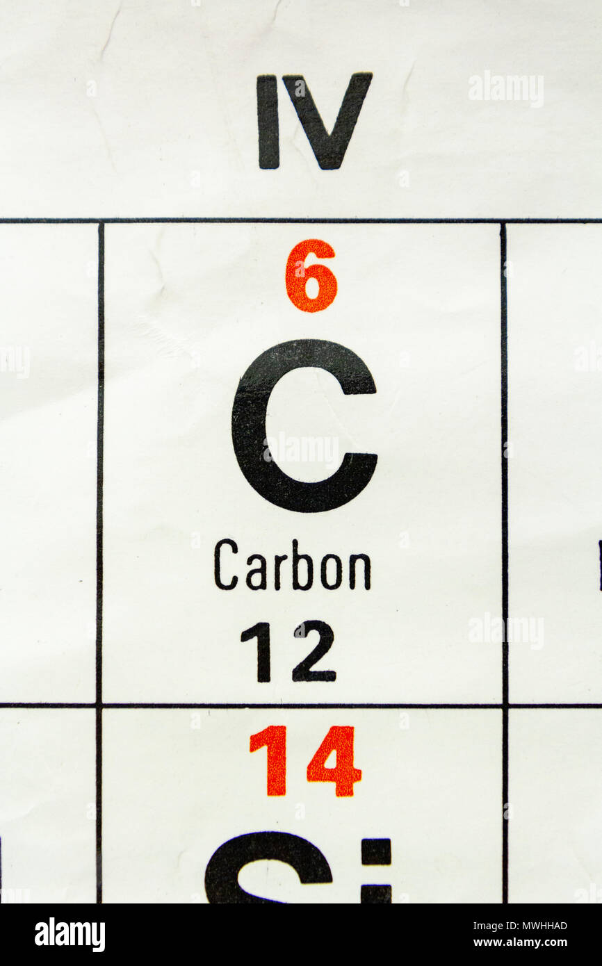 Carbon c as it appears a uk secondary school periodic table stock carbon c as it appears a uk secondary school periodic table urtaz Gallery