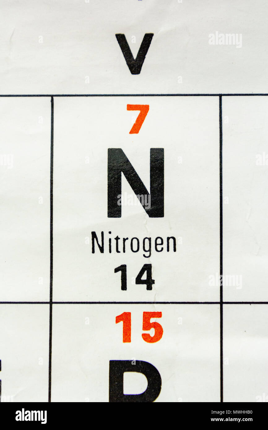 nitrogen n as it appears a uk secondary school periodic table stock