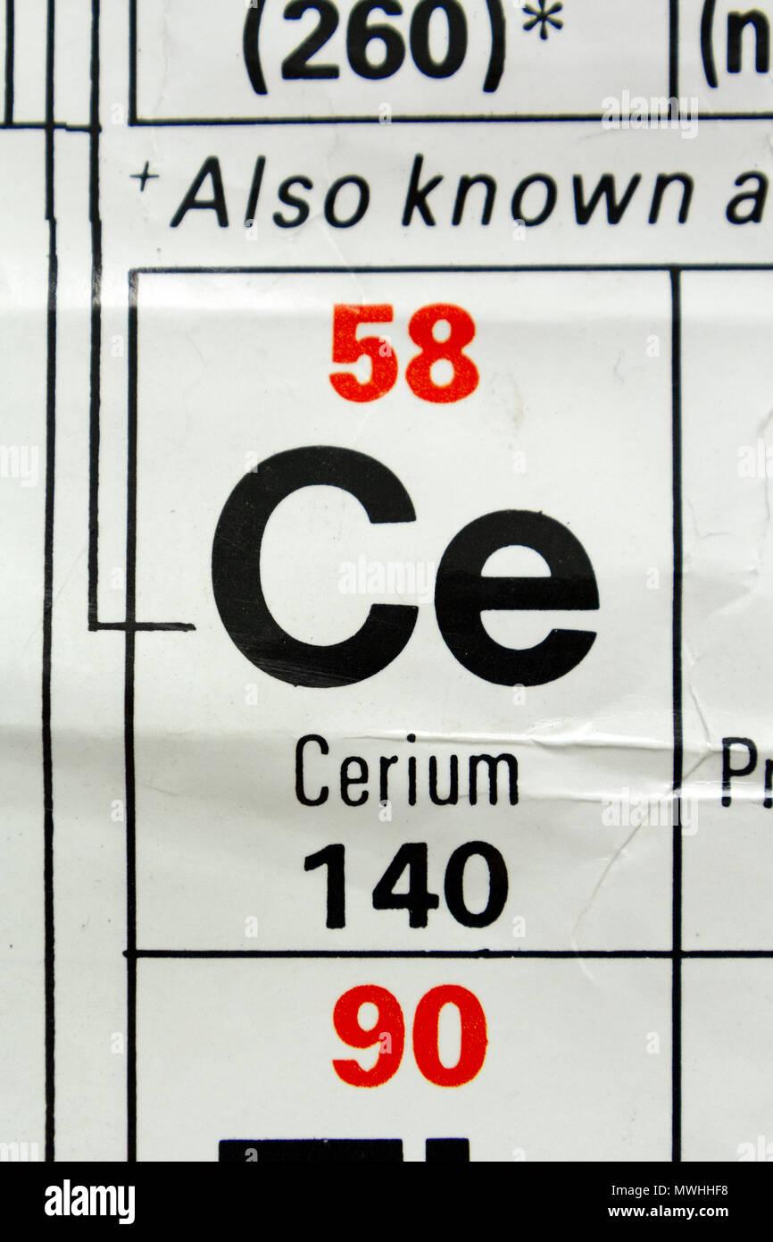 Cerium element stock photos cerium element stock images alamy cerium ce as it appears a uk secondary school periodic table stock urtaz Images