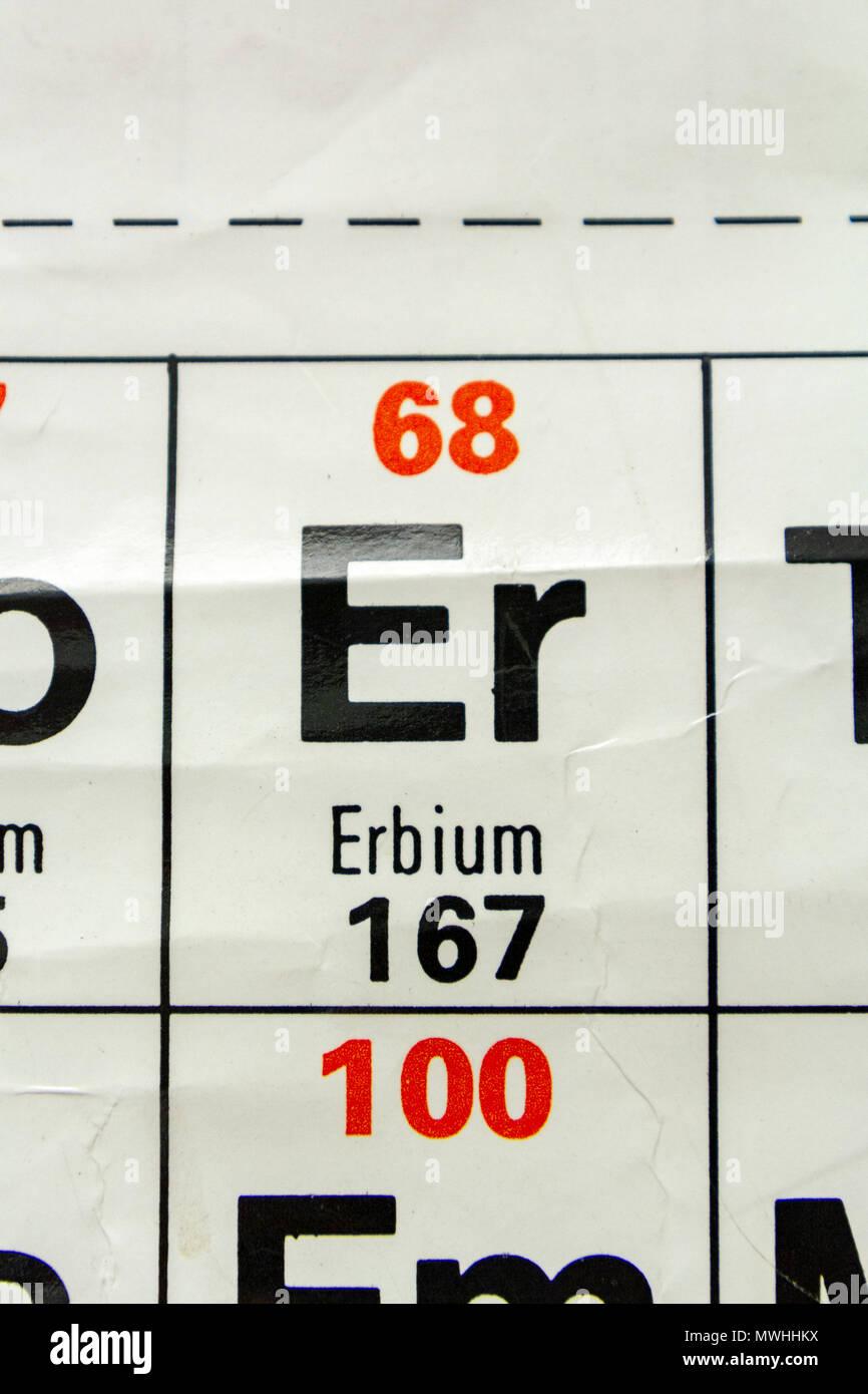 Symbol Chemical Element Erbium Stock Photos Symbol Chemical