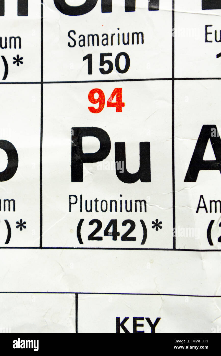 Plutonium (Pu) as it appears a UK Secondary school Periodic Table. - Stock Image