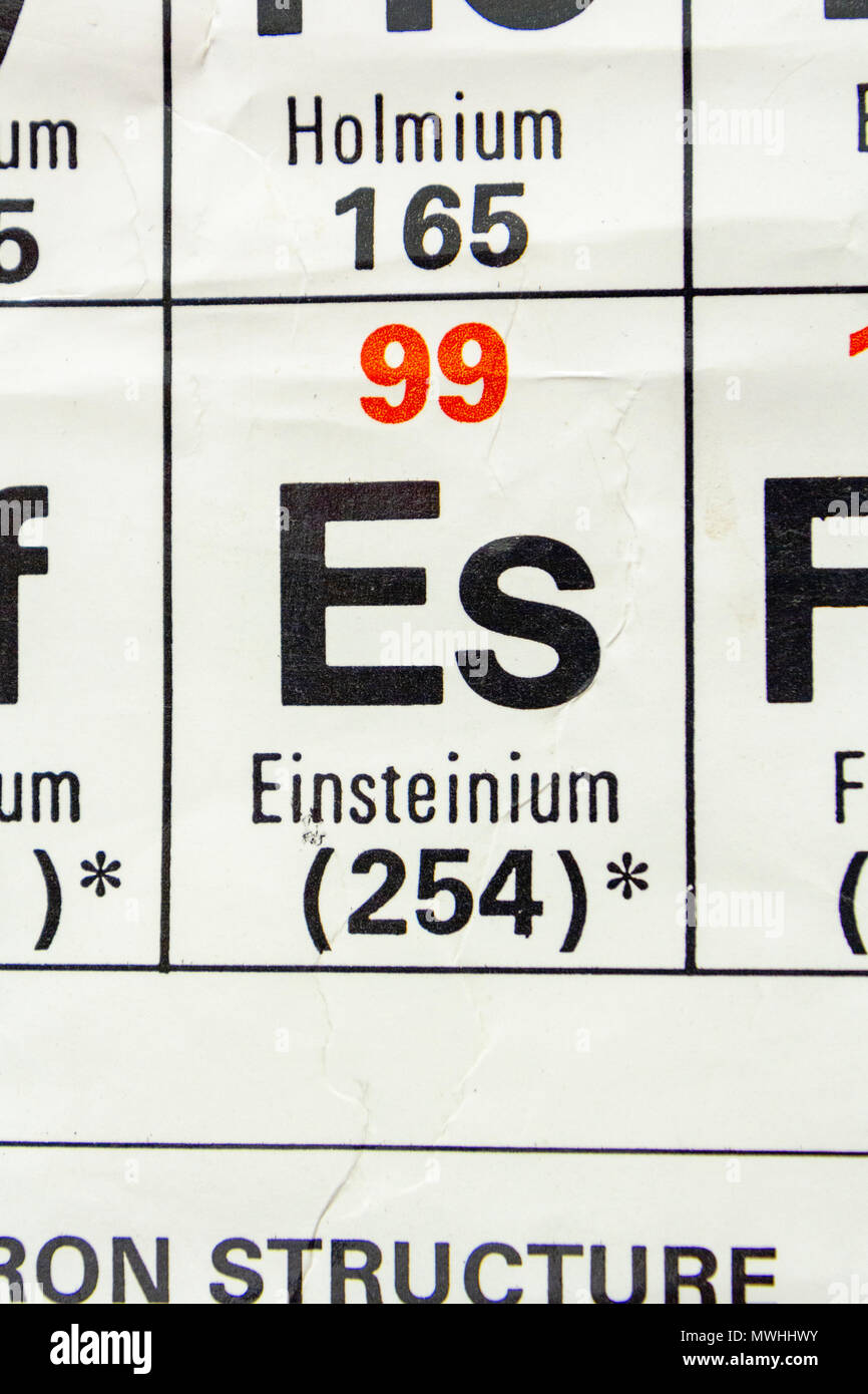Einsteinium Es As It Appears A Uk Secondary School Periodic Table