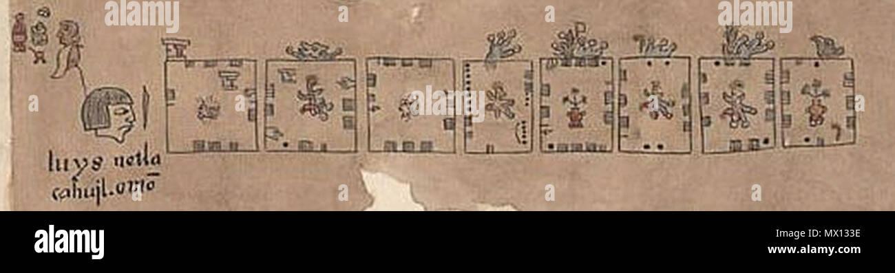 . English: Edaphologycal Aztec glyphs Aztec Metric System Codex Humboldt detail Fragment VIII 1500- 1600 . between 1500 and 1600. Unknown 177 Edaphologycal Aztec glyphs Aztec Metric System Codex Humboldt detail Fragment VIII 1500-1600 - Stock Image