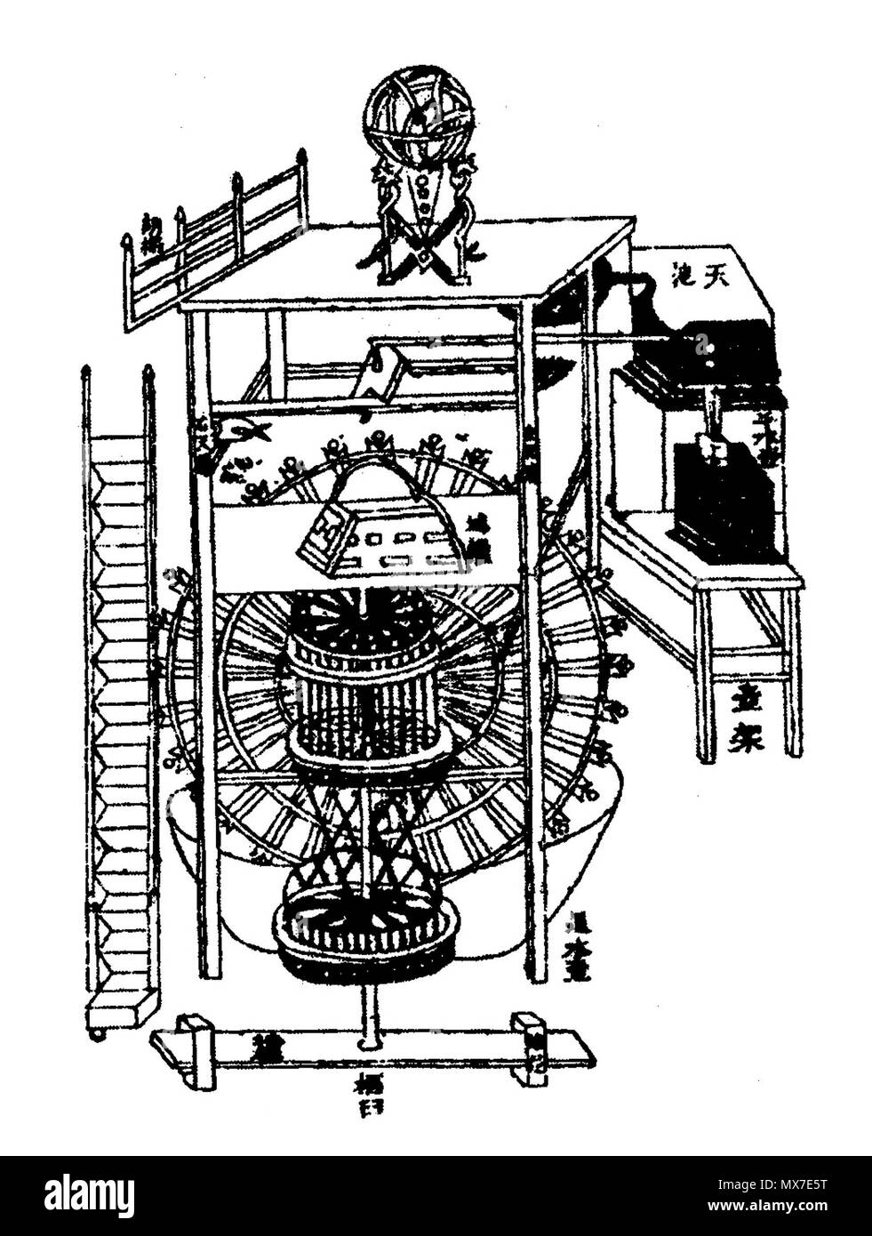 . Chinese mechanical and horological engineering from the Song Dynasty; this diagram provides an overall general view of the inner workings and armillary sphere of Su Song's clocktower built in Kaifeng. The drawn illustration comes from Su Song's book Xin Yi Xiang Fa Yao published in the year 1092. On the right is the upper reservoir tank with the 'constant-level tank' beneath it. In the center foreground is the 'earth horizon' box in which the celestial globe was mounted. Below that are the time keeping shaft and wheels supported by a mortar-shaped end-bearing. Behind this is the main driving Stock Photo