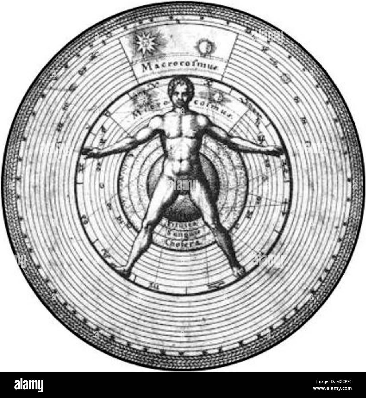 . English: Chart of Micro-cosmos in Stoicism, by Robert Fludd, Utriusque cosmi: Metaphysica, Physica atque Technica Historia, Oppenhemii, 1617 . January 1999. Scroll of Stoicism 416 Micro Cosmo in Achamoth - Stock Image