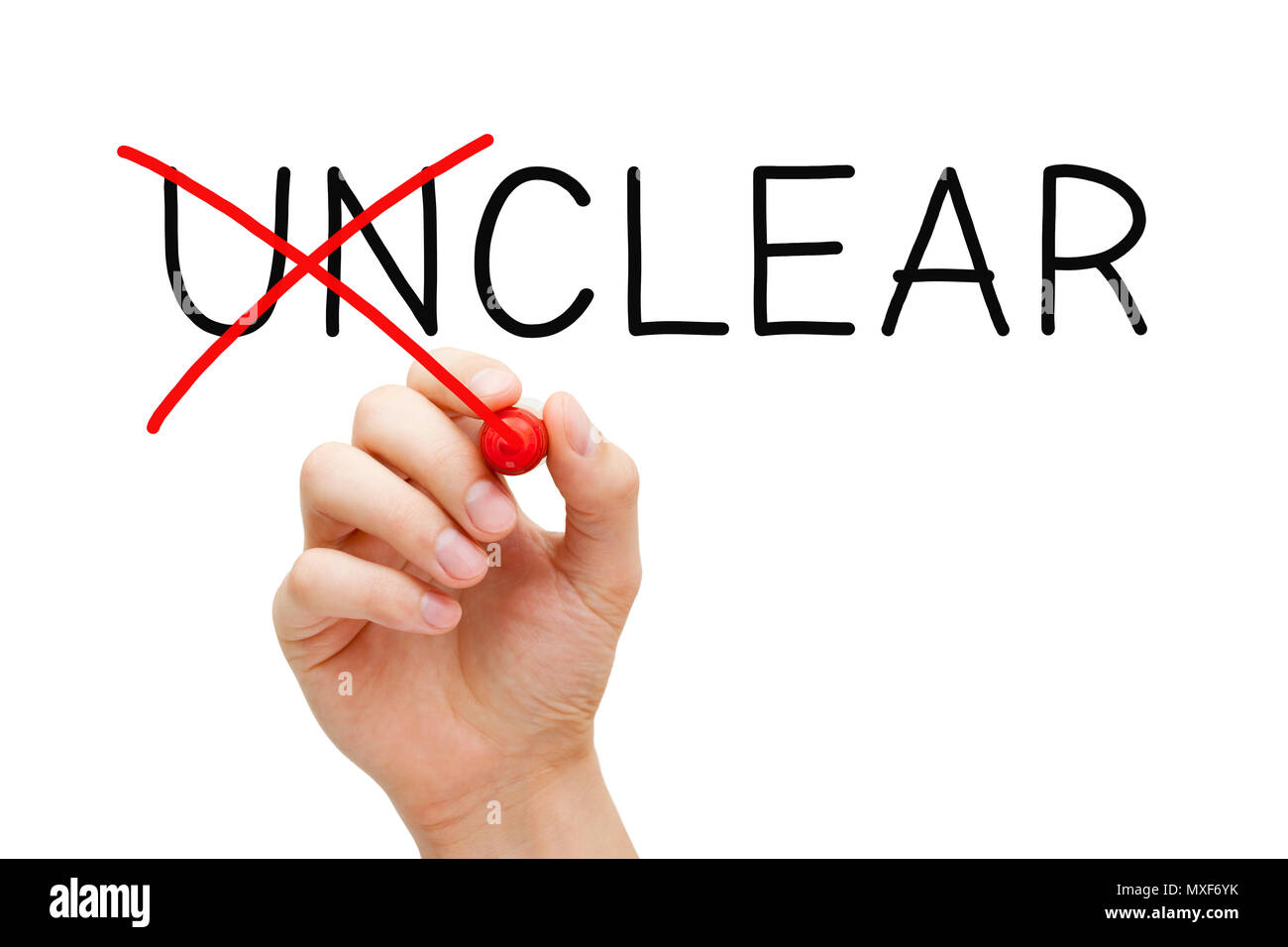 Hand changing the word Unclear into Clear with red marker isolated on white. - Stock Image