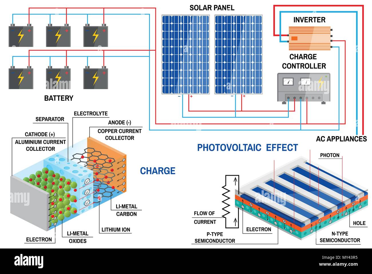 Home Solar Panel System Diagram How To Solar Power Your Home