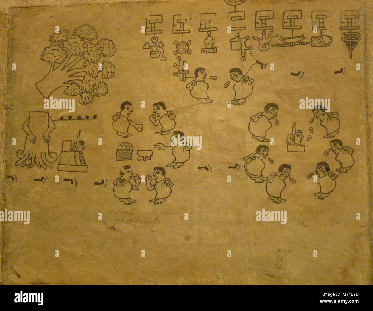 . Codex Boturini (also known as Tira de la peregrinación), folio 3 . First half of 16th century. Unknown (codex) - El Comandante (photographer) 83 Boturini Codex (folio 3) - Stock Image