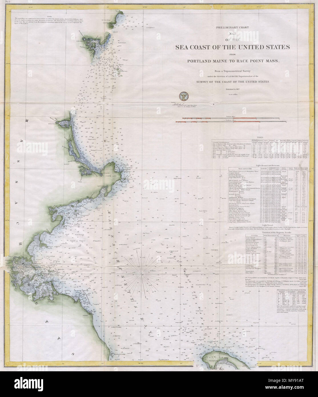 Preliminary Chart No 3 Of The Sea Coast Of The United States From