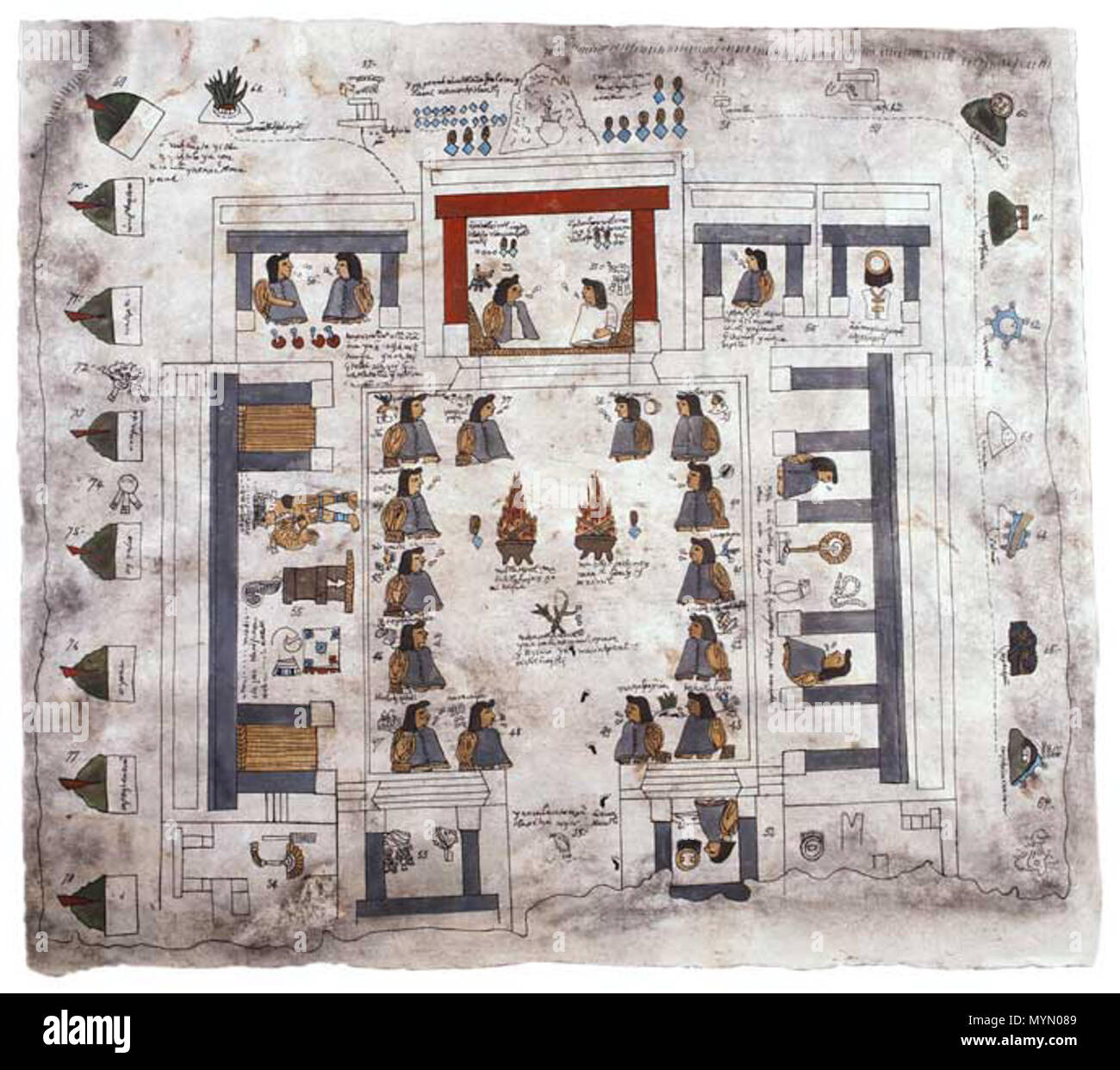 . English: Description of Nezahualcoyotl Palace in Codex Quinatzin . between 1500 and 1600. Unknown 385 Nezahualcoyotl Palace Codex Quinatzin - Stock Image