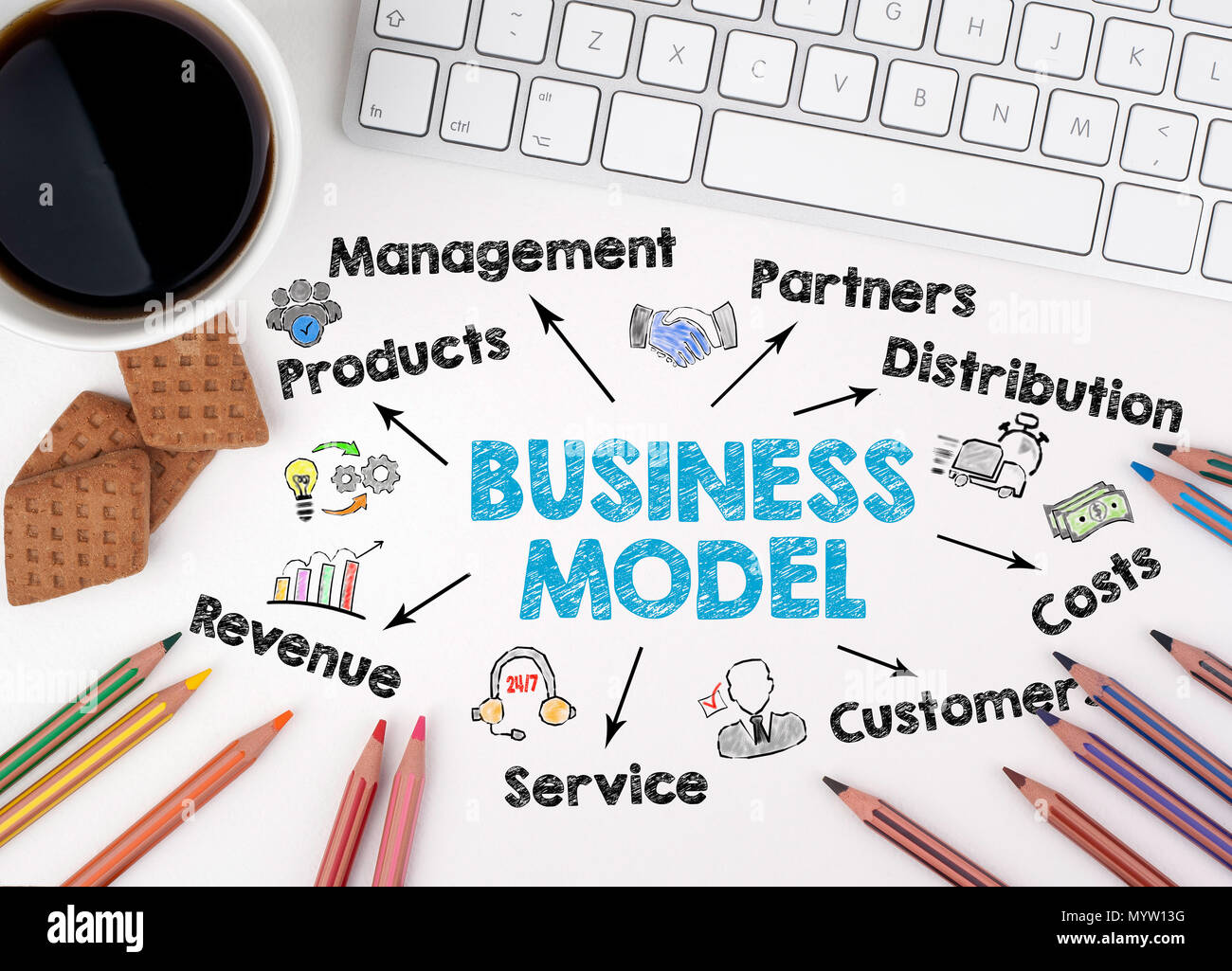 Business Model abstract Concept. Chart with keywords and icons - Stock Image