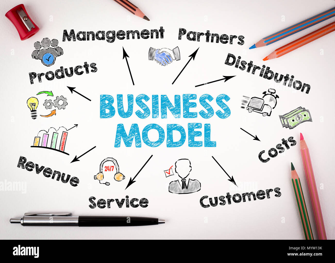 Business Model Concept. Chart with keywords and icons - Stock Image