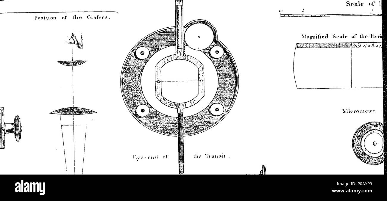 R 293 Stock Photos Images Alamy Ayp Wiring Diagram English Fleuron From Book An Account Of The Trigonometrical Operation Whereby