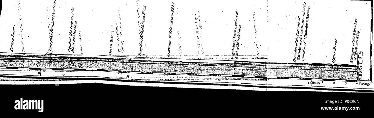 . English: Fleuron from book: A report and survey of the canal, Proposed to be made on one level, from Waltham-Abbey to Moorfields. Also a report and survey, of a line, Which may be continued from Marybone to the said proposed canal, In Case any suture Design of Navigation to that Place, or the North Side of London, From the Rivers Thames or Coln, should ever take Place. By Robert Whitworth. To which is subjoin'd, An address to the Right Honourable the Lord-Mayor, and the Worshipful the Aldermen and Common-Council, of the City of London, on the Importance and great Utility of canals in General - Stock Image