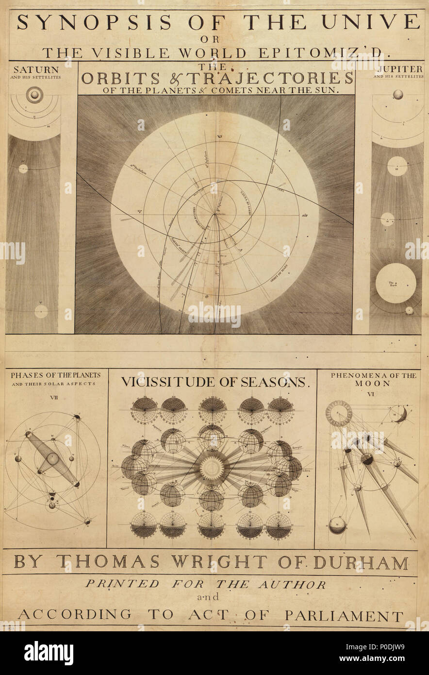 English includes text illustrations of armillary spheres diagrams english includes text illustrations of armillary spheres diagrams of pythagorean platonic ptolematic tycho egyptian chaldean and other systems ccuart Gallery