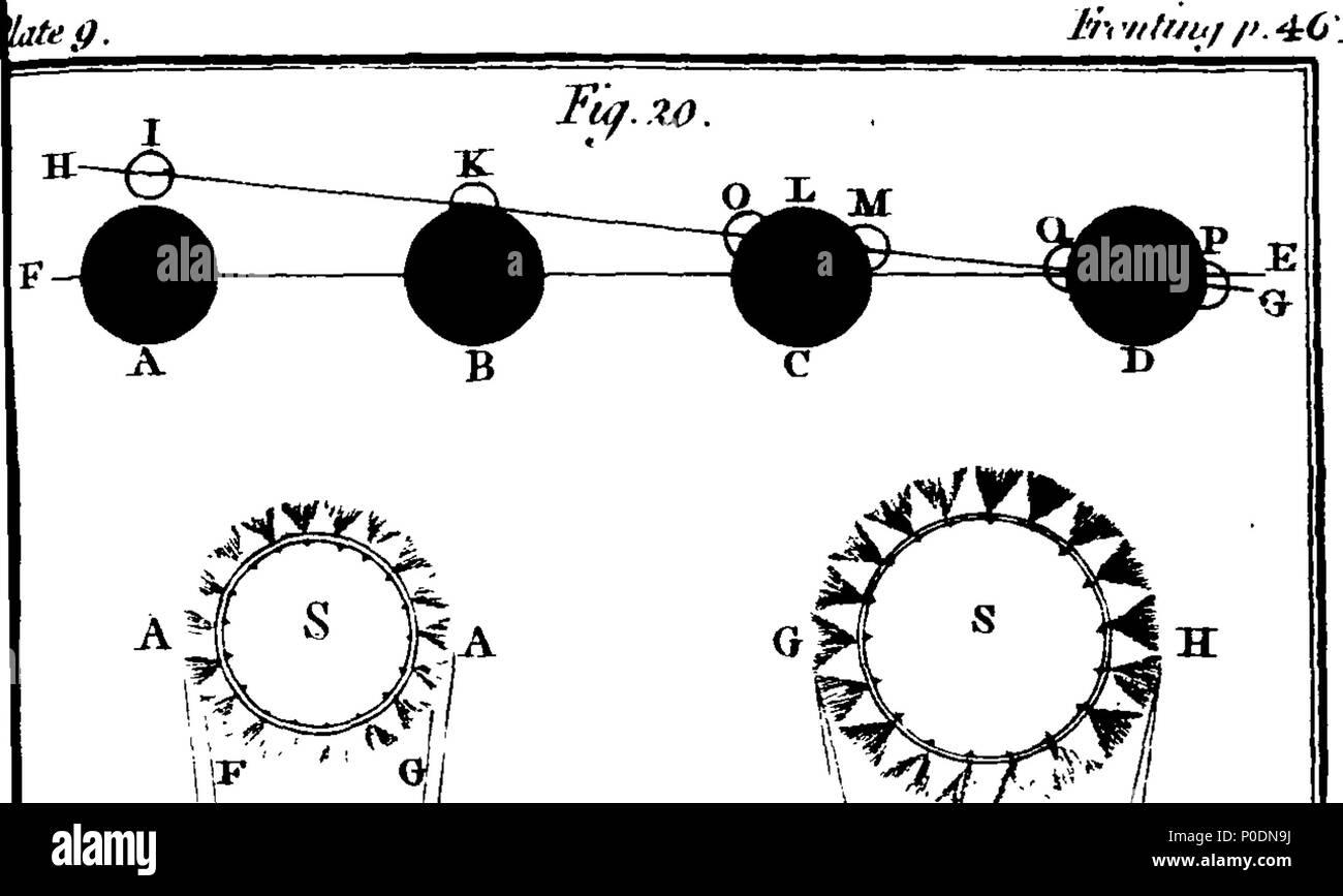 english: fleuron from book: a treatise describing the construction, and  explaining the