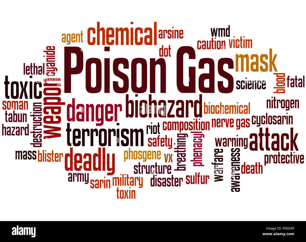Poison gas word cloud concept on white background. - Stock Image