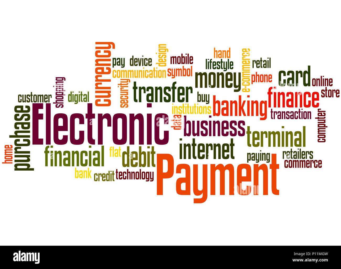 Electronic payment, word cloud concept on white background. - Stock Image
