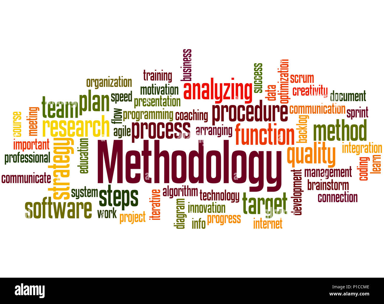 Methodology, word cloud concept on white background. - Stock Image