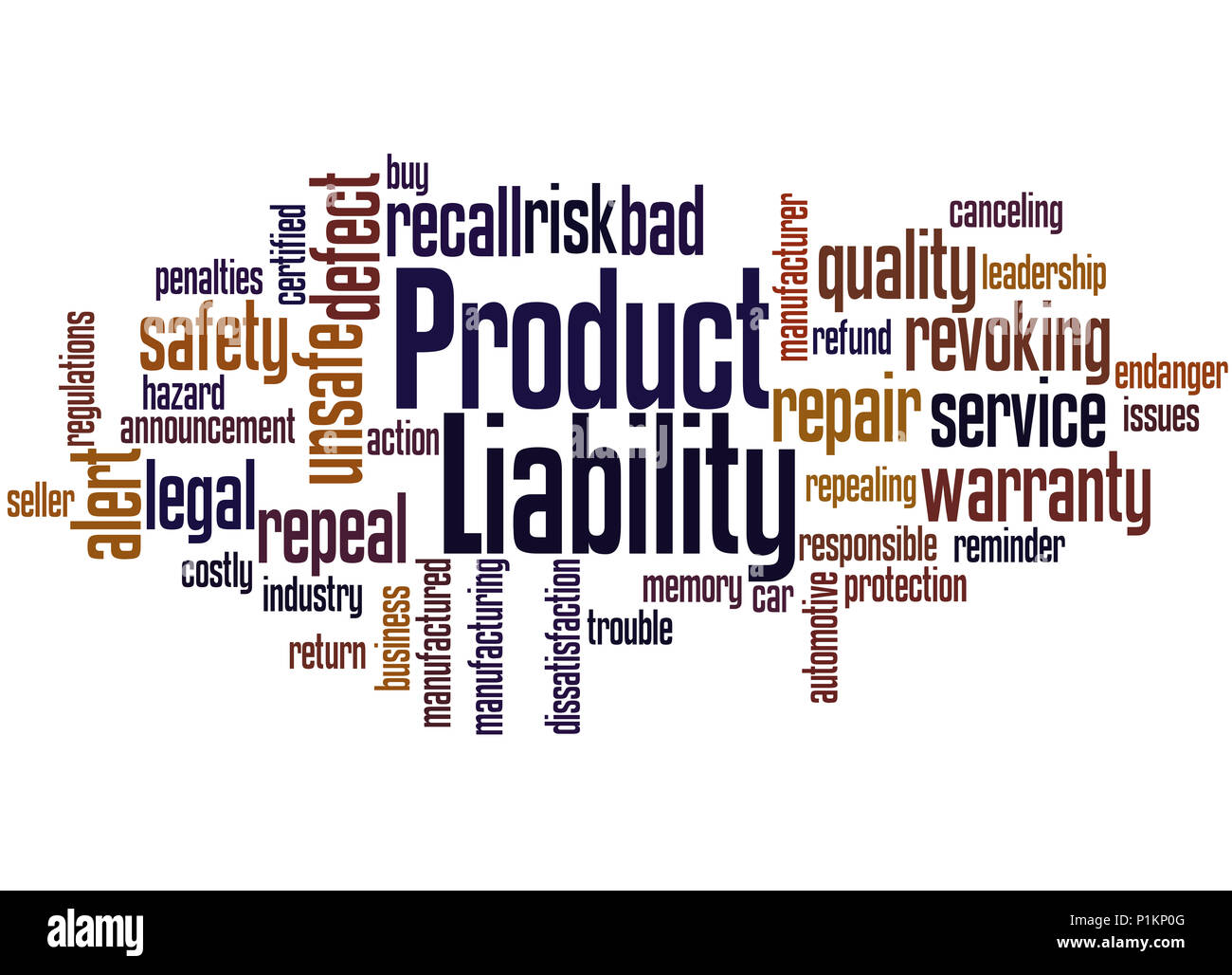 Product Liability, word cloud concept on white background. - Stock Image
