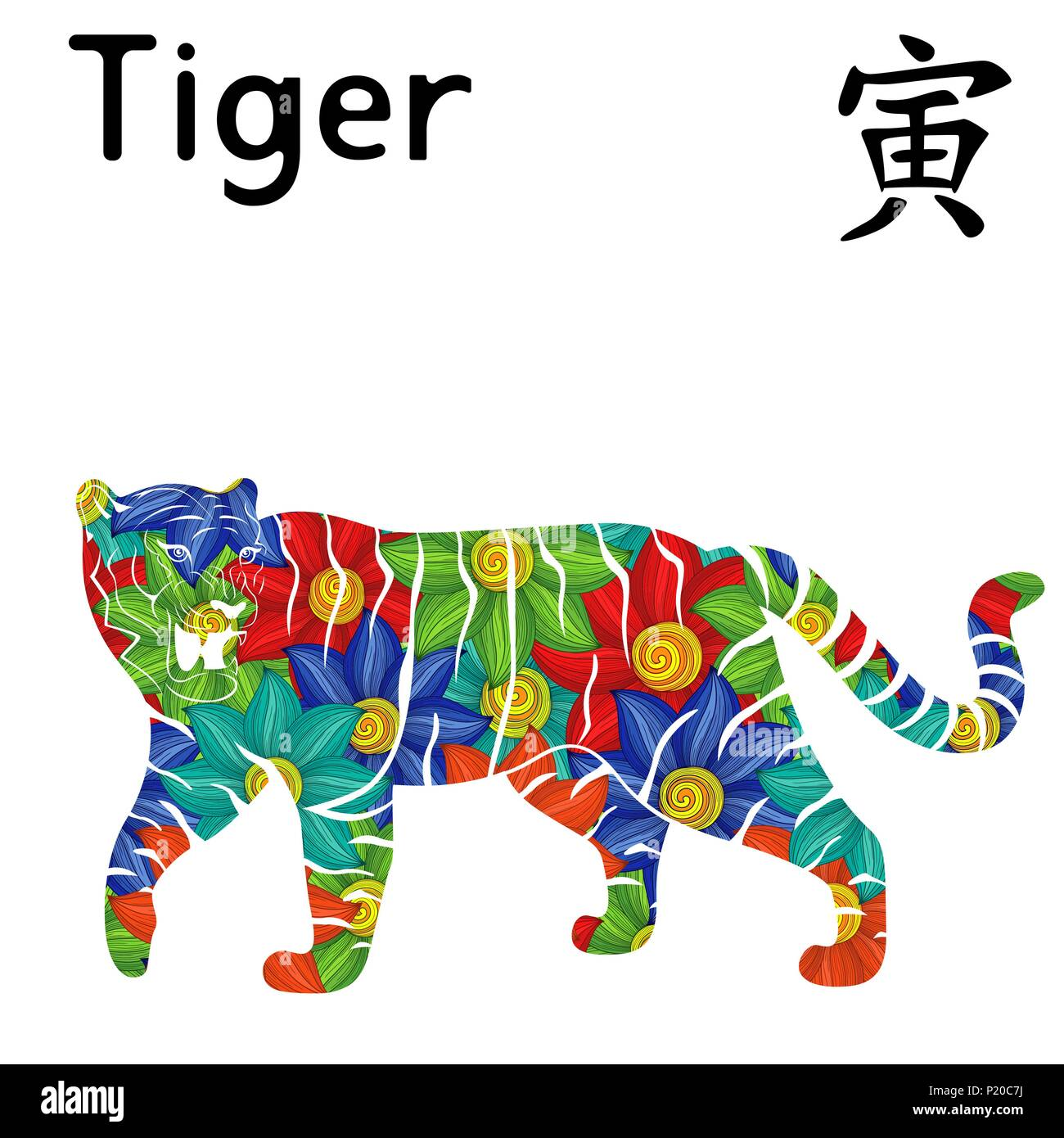 Chinese Zodiac Sign Tiger Symbol Of New Year On The Eastern