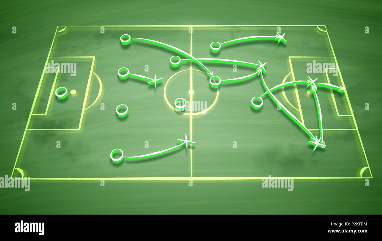 How to score a goal