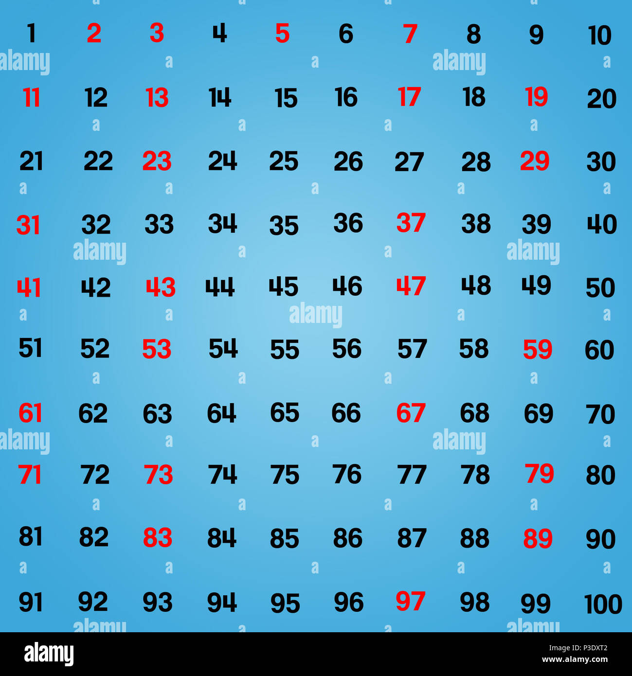 infographic table with first 25 prime numbers in the range from 1 to 100 - Stock Image