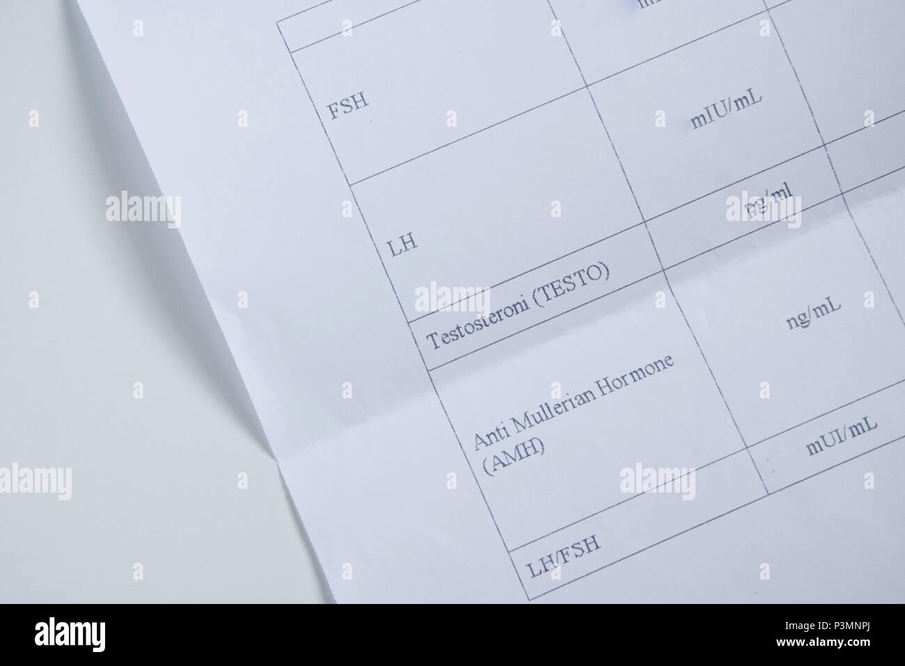 Top view of blood tests list for female hormones / fertility. Healthy medical concept - Stock Image
