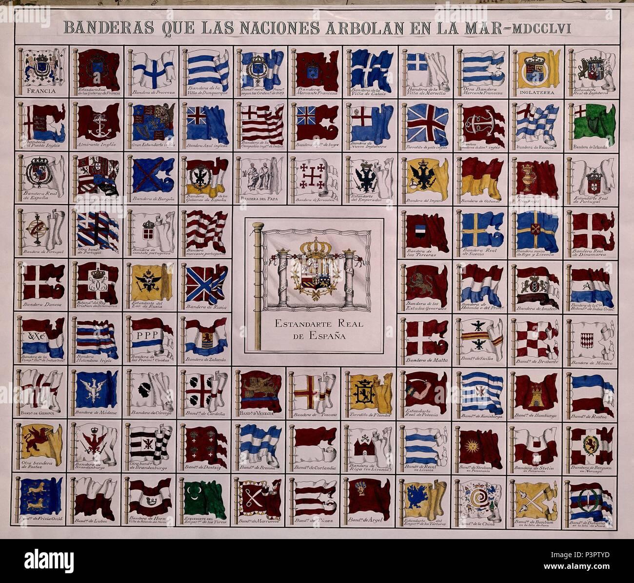 Resultado de imagen de 1756  banderas museo naval