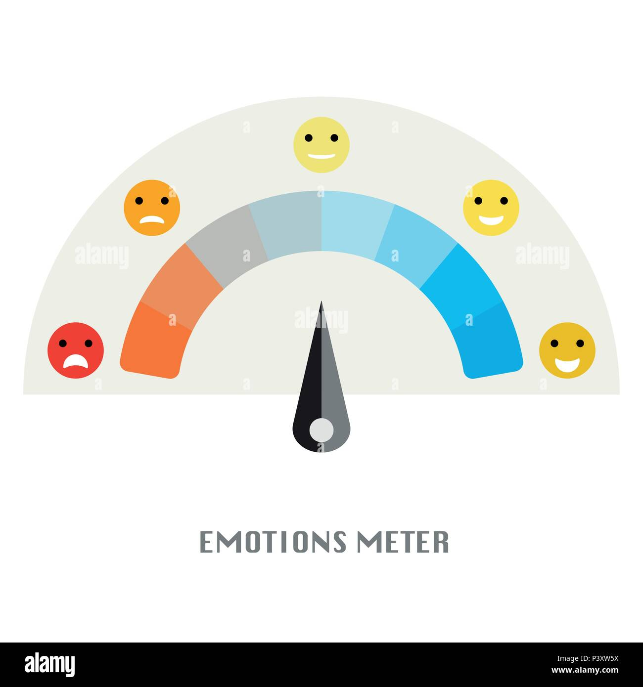 Emotion Meter, Customer satisfaction meter with different emotions. Scale color with arrow from red to green and the scale of emotions. The measuring  - Stock Vector
