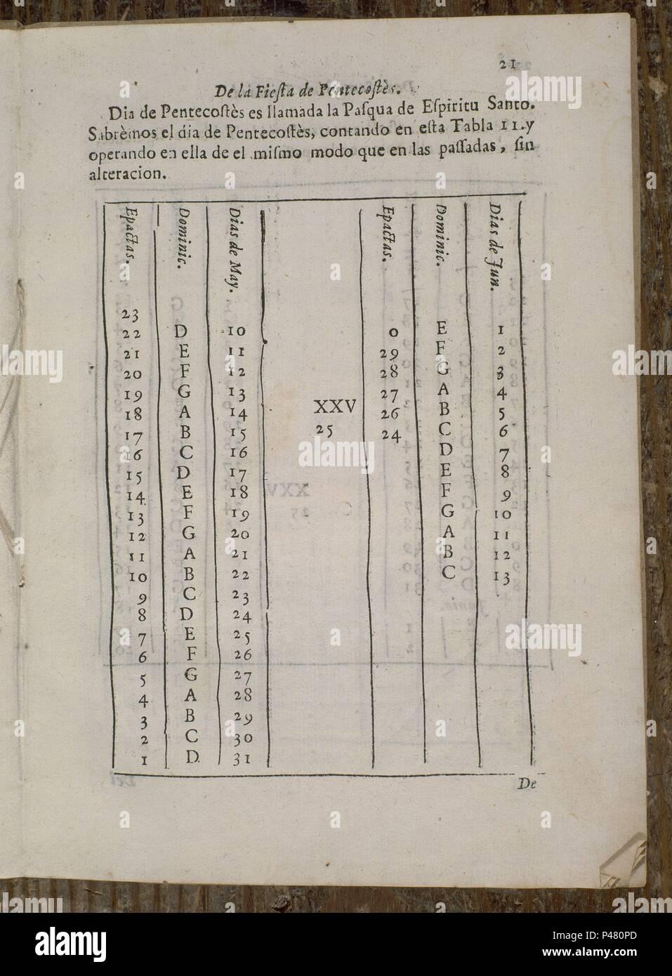 ARTE DE HACER CALENDARIOS DE VERAS Y PRONOSTICOS DE BURLAS - SIGLO XVIII - PAGINA 21. Author: Diego de Torres Villarroel (1693-1770). Location: BIBLIOTECA NACIONAL-COLECCION, MADRID, SPAIN. - Stock Image
