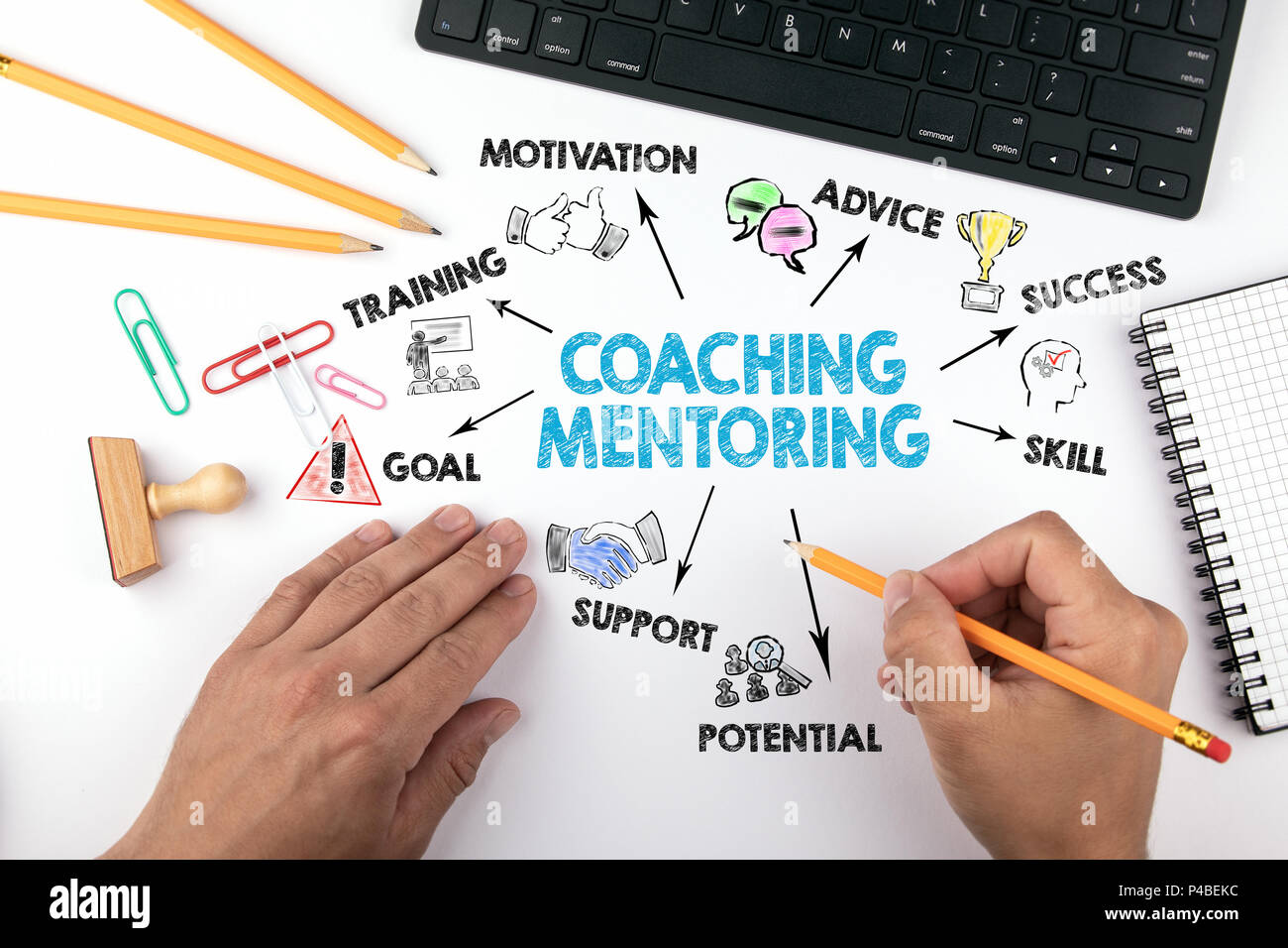 Coaching and Mentoring concept. Chart with keywords and icons - Stock Image