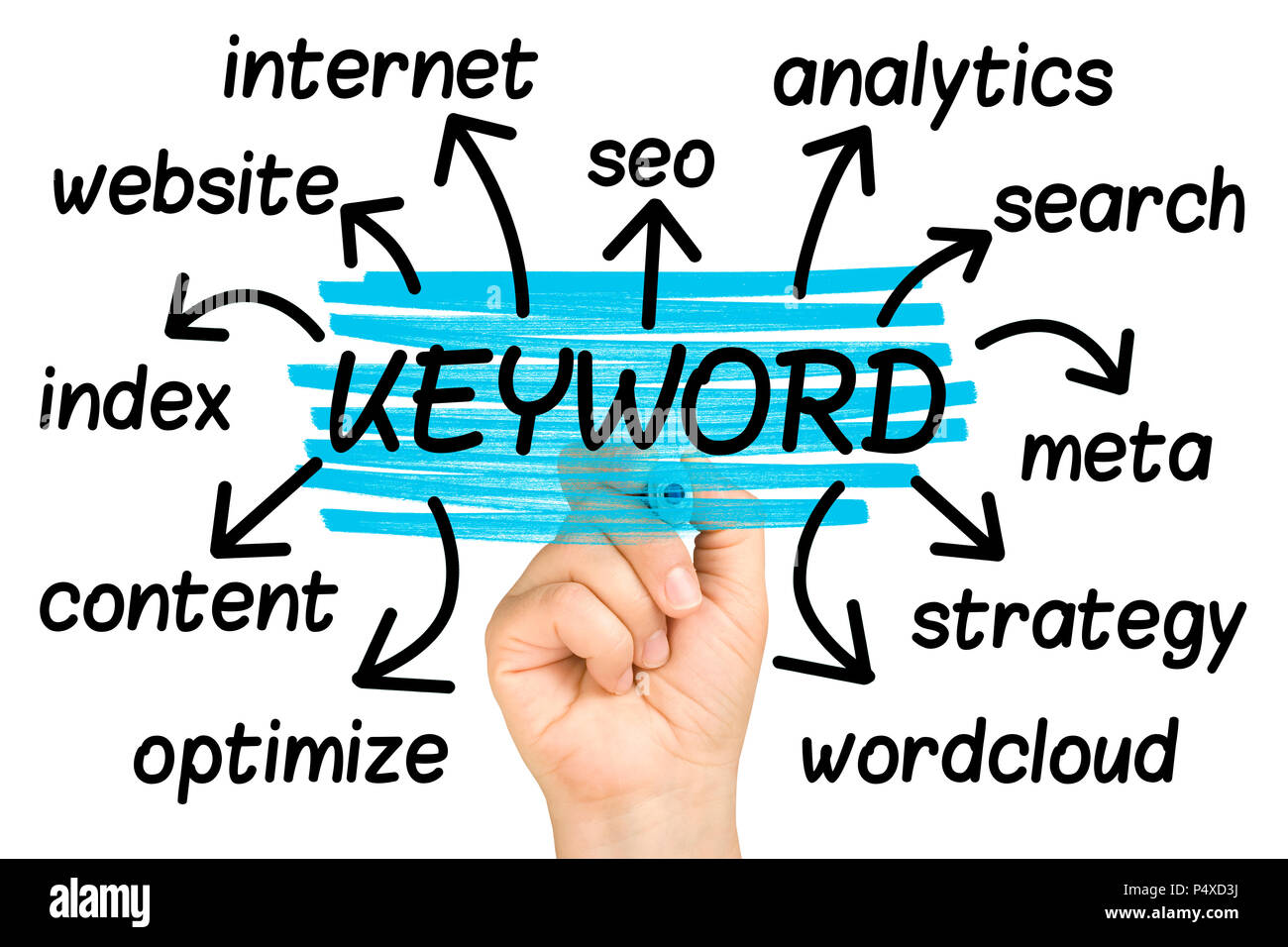 Keyword Word Cloud or tag cloud isolated - Stock Image