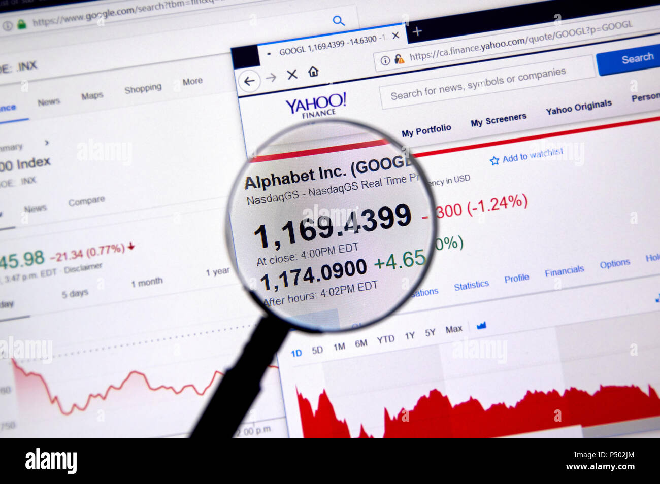 MONTREAL, CANADA - JUNE 22, 2018: Alphabet Inc GOOGL ticker with shares price and charts under magnifying glass on Yahoo Finance. - Stock Image