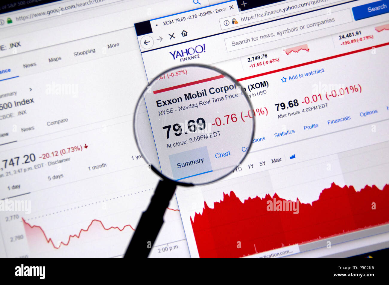 MONTREAL, CANADA - JUNE 22, 2018: Exxon Mobile Corporation XON ticker with shares price and charts under magnifying glass on Yahoo Finance. - Stock Image