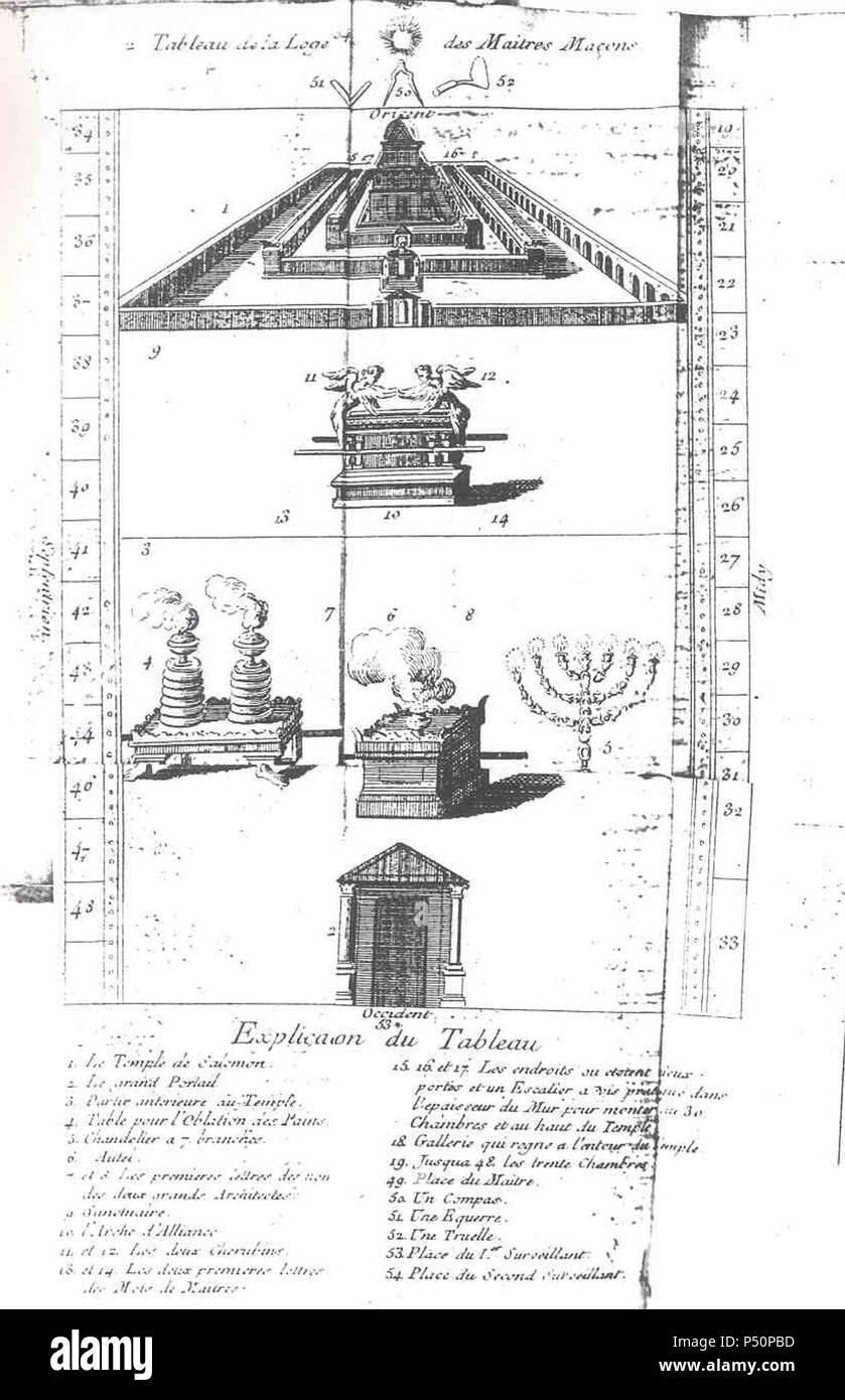 1745 Le Parfait Macon Tableau Maitre Stock Photo Alamy