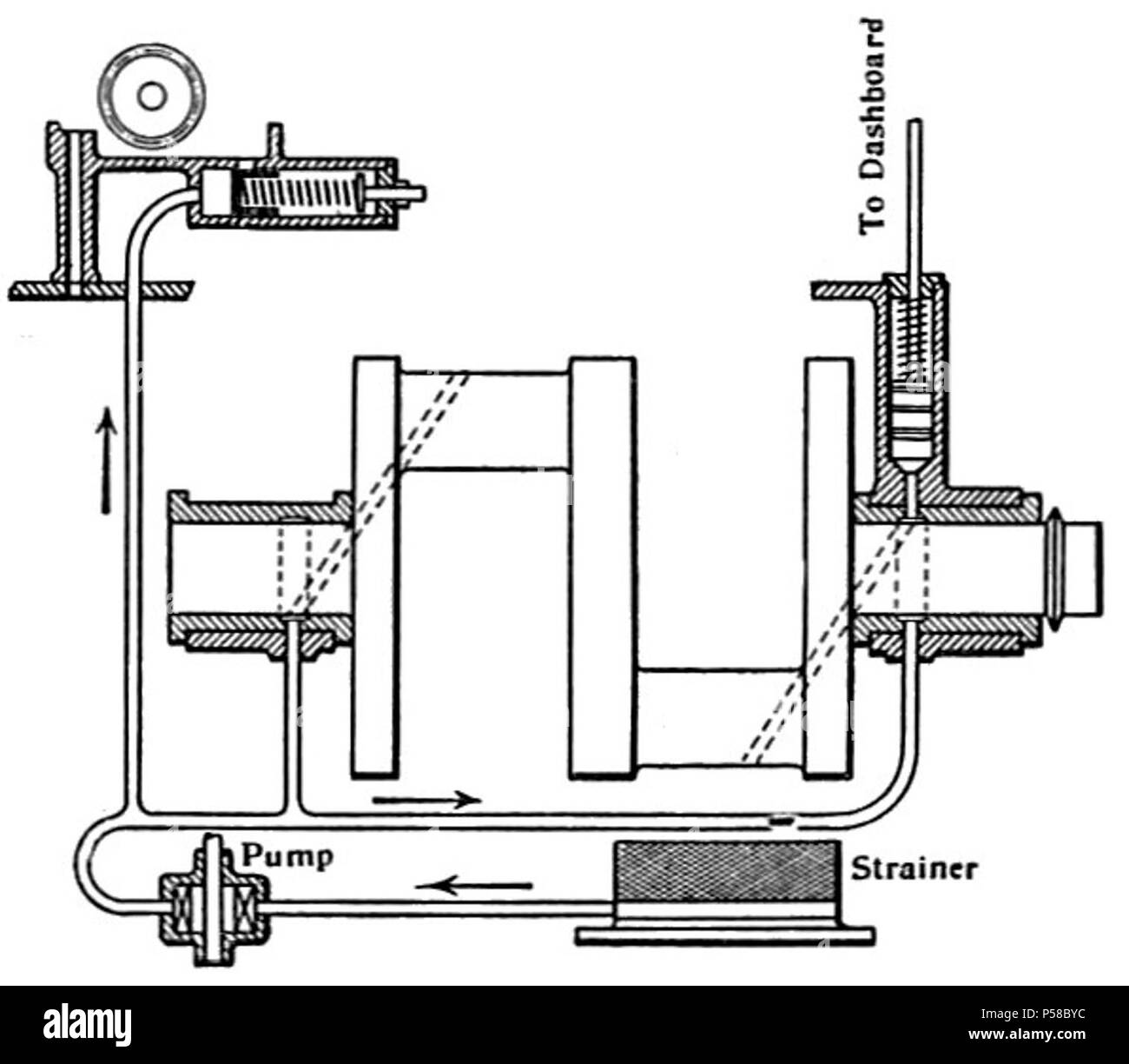 18 24hp enfield engine lubrication system diagram (heat engines 1913 ford diesel engine diagram 18 24hp enfield engine lubrication system diagram (heat engines 1913)