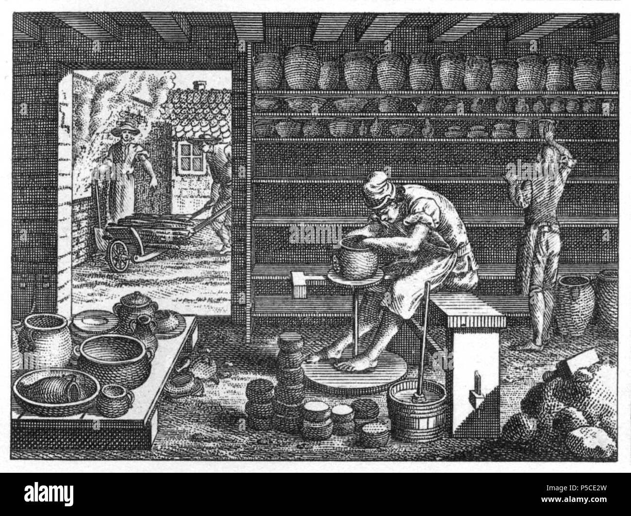 N/A. Tab. LV. Handwerke und Künste. c) Der Töpfer auf seiner Drehscheibe. Fertige Gefäße; Teller, Schüsseln, Töpfe usw. Der Handlanger. In der Ferne der Brennofen, Dachziegel usw. (Beschreibung lt. Quelle) . 1774.   Daniel Chodowiecki (1726–1801)   Alternative names Daniel Nikolaus Chodowiecki  Description German-Polish painter and printmaker  Date of birth/death 16 October 1726 7 February 1801  Location of birth/death Gdask Berlin  Work location Berlin  Authority control  : Q696720 VIAF:59092320 ISNI:0000 0001 2134 8231 ULAN:500014861 LCCN:n50038187 NLA:36058735 WorldCat 340 Chodowiecki Ba Stock Photo