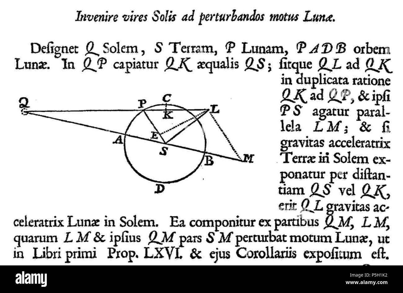 Na english isaac newtons diagram from the principia of 1687 na english isaac newtons diagram from the principia of 1687 book 3 proposition 25 at p434 with his pioneering analysis of perturbing forces on ccuart Choice Image