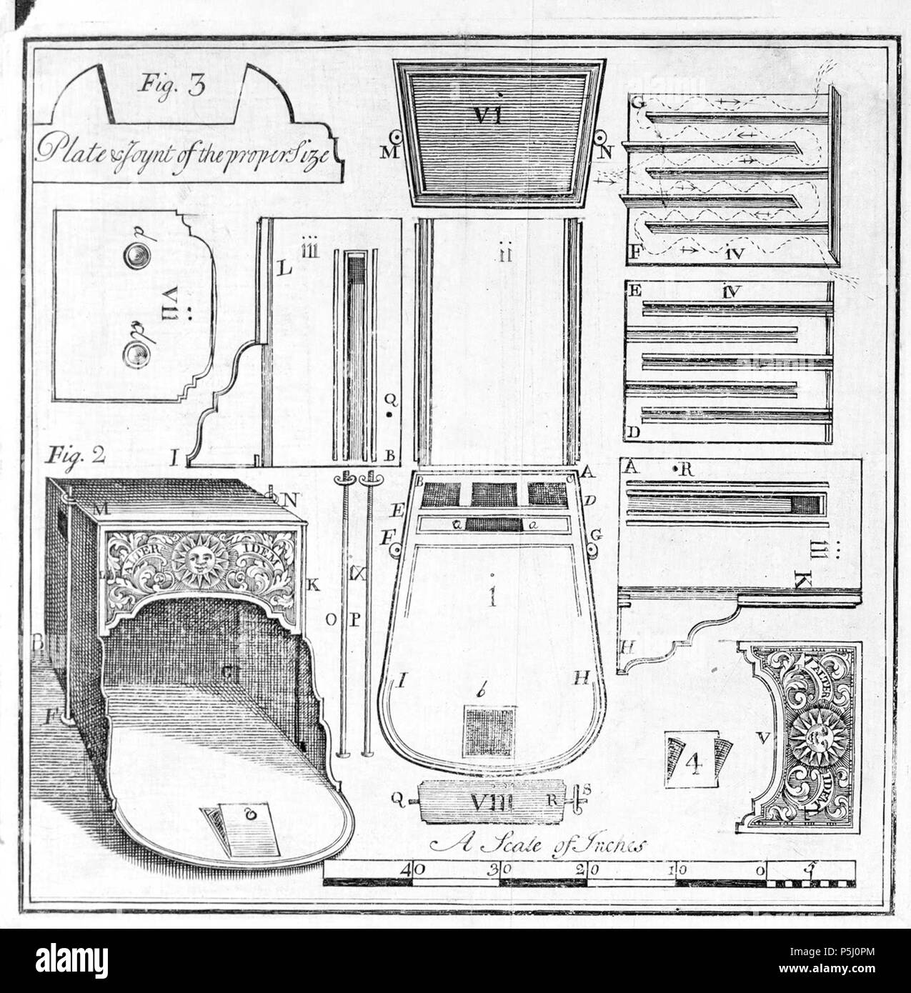 franklin stove diagram simple electronic circuits u2022 rh wiringdiagramone today Franklin Stove Fireplace with Mantels ben franklin stove diagram