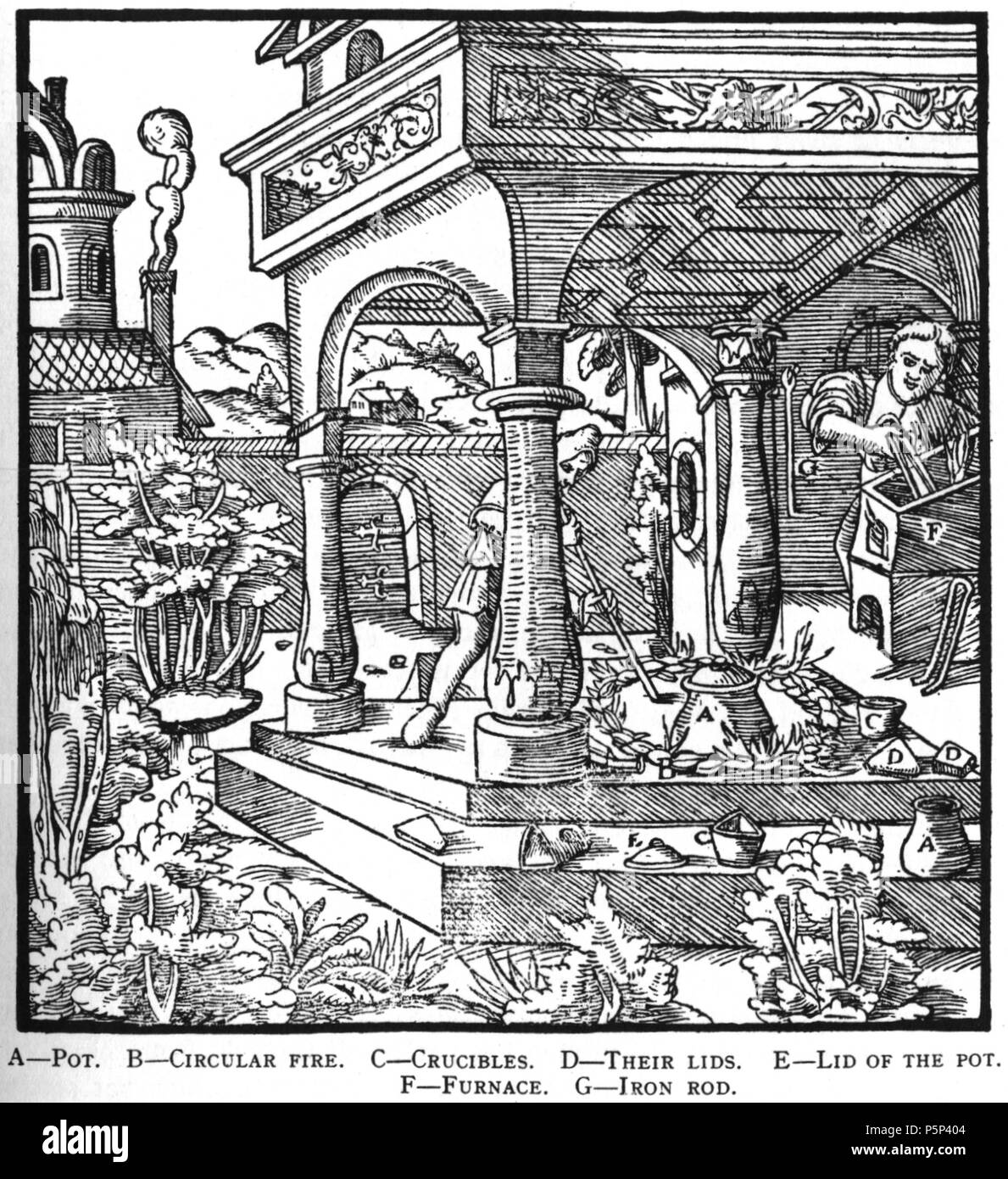 N/A. Woodcut illustration from De re metallica by Georgius Agricola. This is a 300dpi scan from the 1950 Dover edition of the 1913 Hoover translation of the 1556 reference. The Dover edition has slightly smaller size prints than the Hoover (which is a rare book). The woodcuts were recreated for the 1913 printing. Filenames (except for the title page) indicate the chapter (2, 3, 5, etc.) followed by the sequential number of the illustration. 2 May 2005, 06:04:20. TCO (talk) 222 Book10-3 - Stock Image