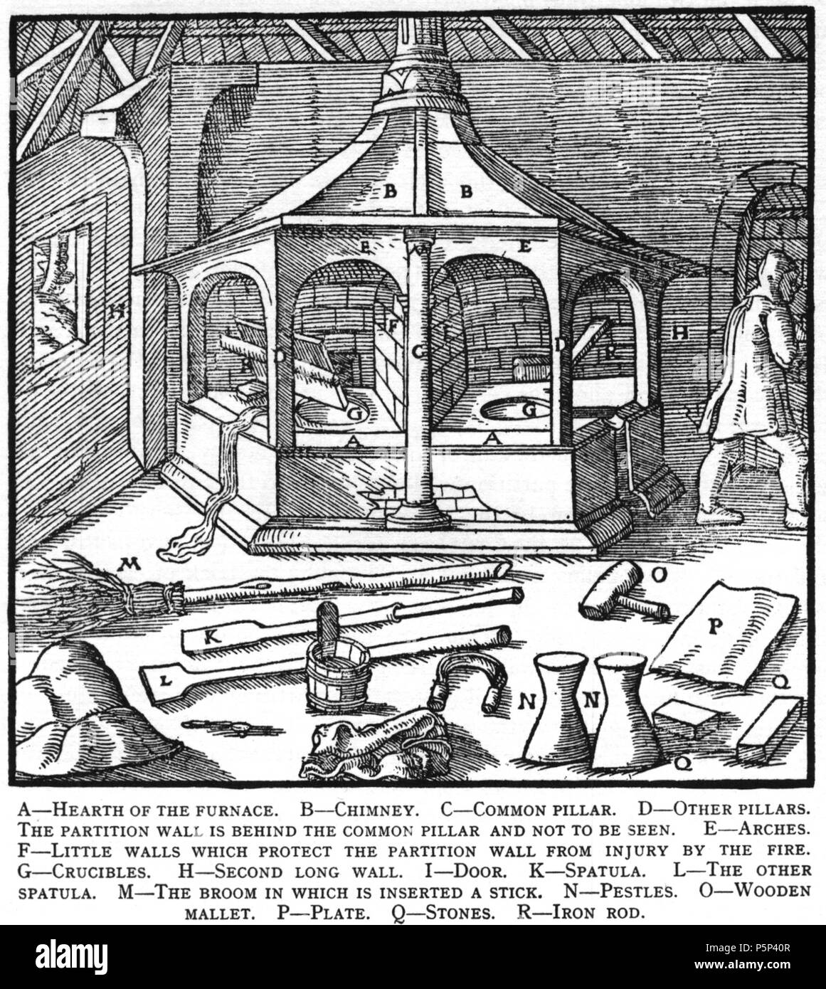 N/A. Woodcut illustration from De re metallica by Georgius Agricola. This is a 300dpi scan from the 1950 Dover edition of the 1913 Hoover translation of the 1556 reference. The Dover edition has slightly smaller size prints than the Hoover (which is a rare book). The woodcuts were recreated for the 1913 printing. Filenames (except for the title page) indicate the chapter (2, 3, 5, etc.) followed by the sequential number of the illustration. 2 May 2005, 06:55:44. TCO (talk) 222 Book11-15 - Stock Image