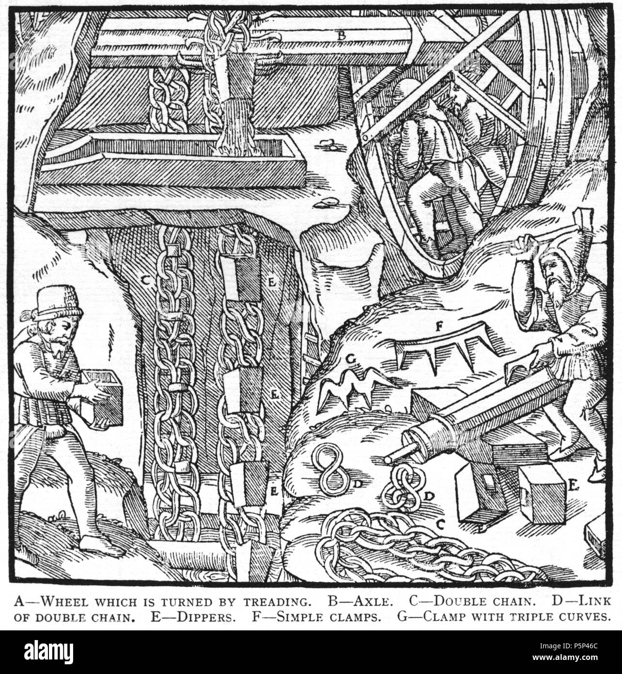 N/A. Woodcut illustration from De re metallica by Georgius Agricola. This is a 300dpi scan from the 1950 Dover edition of the 1913 Hoover translation of the 1556 reference. The Dover edition has slightly smaller size prints than the Hoover (which is a rare book). The woodcuts were recreated for the 1913 printing. Filenames (except for the title page) indicate the chapter (2, 3, 5, etc.) followed by the sequential number of the illustration. 2 May 2005, 07:06:18. TCO (talk) 223 Book6-21 - Stock Image