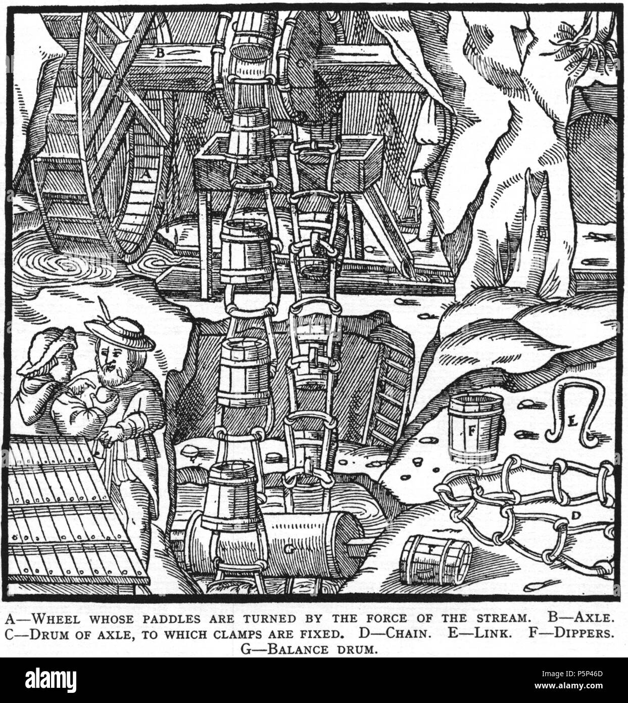 N/A. Woodcut illustration from De re metallica by Georgius Agricola. This is a 300dpi scan from the 1950 Dover edition of the 1913 Hoover translation of the 1556 reference. The Dover edition has slightly smaller size prints than the Hoover (which is a rare book). The woodcuts were recreated for the 1913 printing. Filenames (except for the title page) indicate the chapter (2, 3, 5, etc.) followed by the sequential number of the illustration. 2 May 2005, 07:06:20. TCO (talk) 223 Book6-22 - Stock Image